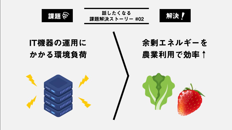 [4コマストーリー]IT機器の排熱を野菜づくりに活用!? データセンターの新しいモデル
