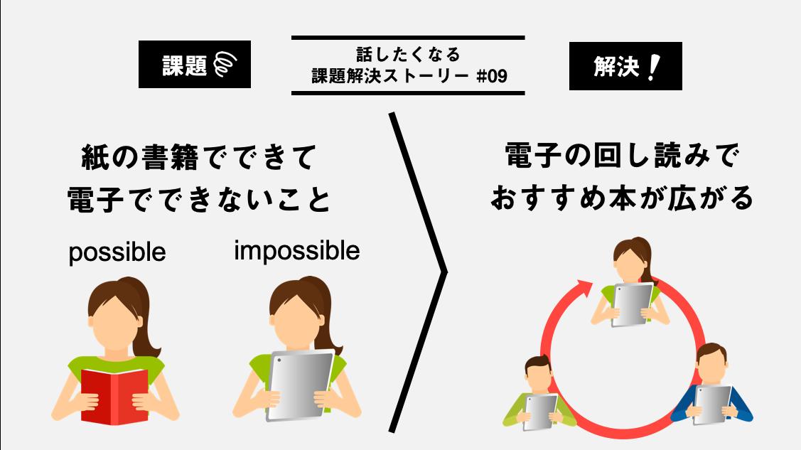 [4コマ]おすすめ本がもっと広がる世界を〜「honto電子書籍回し読み」サービス〜