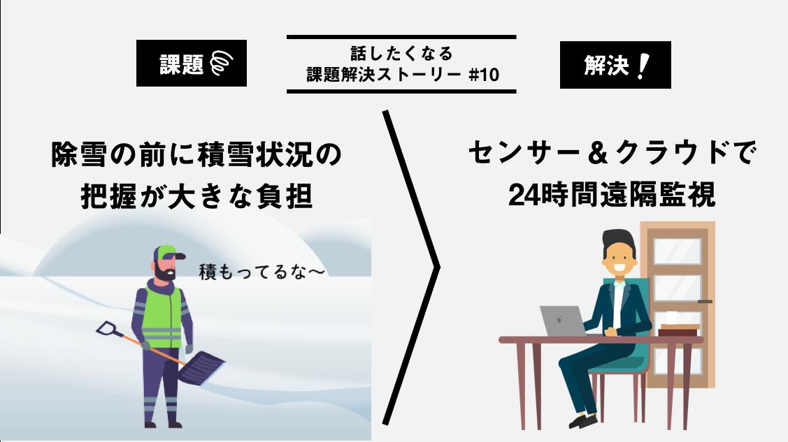 [4コマ]IoTセンサーとクラウドで積雪を監視。会津若松市などで今冬、大規模実証実験へ